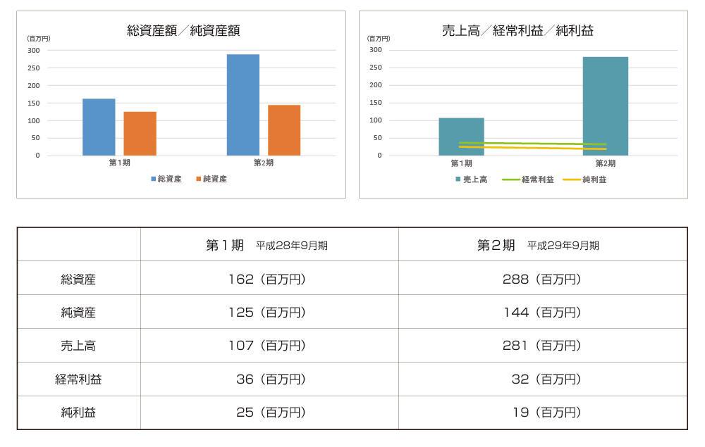 決算報告グラフ.jpg